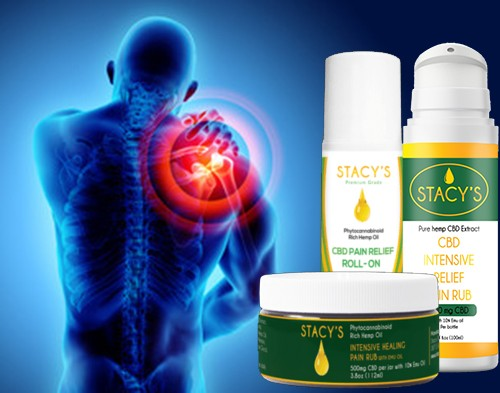CBD Oil for Inflammation – A Natural Approach To Pain Free Living